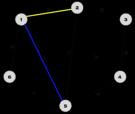 MST 7