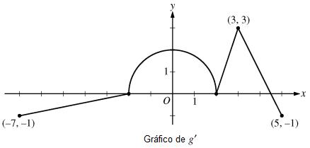 grafico17 (1)