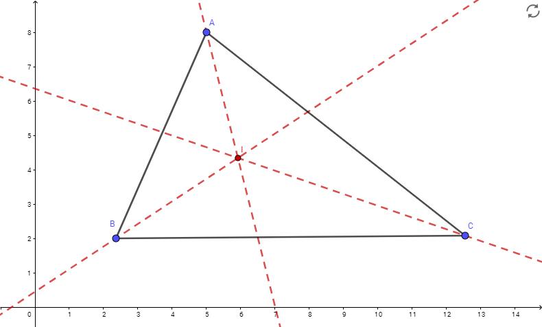 Figura 5.1