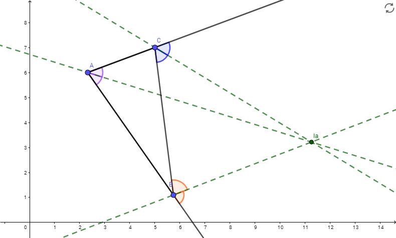 Figura 5.2