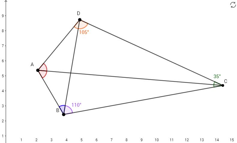 figura 5.3