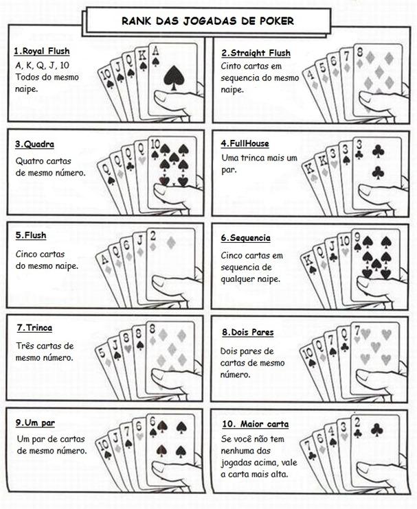 jogadas_de_poker