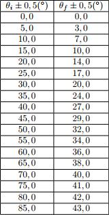 Tabela 01 Remodelada